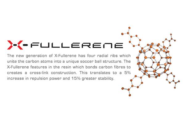 X-Fullerene