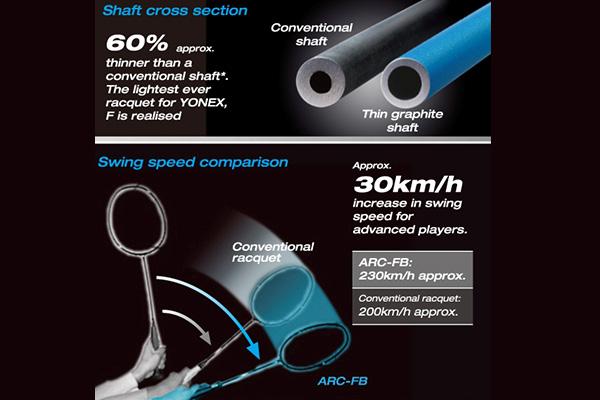 نانومتریک Nanometric